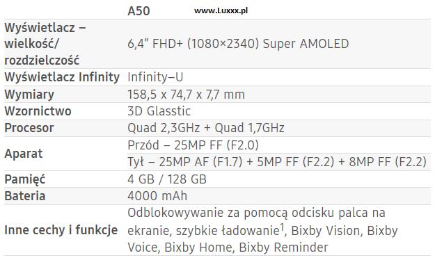 Samsung A50 specyfikacja